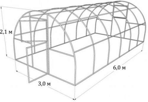 Поликарбонат и профильная труба – это практически идеальные материалы для изготовления теплицы