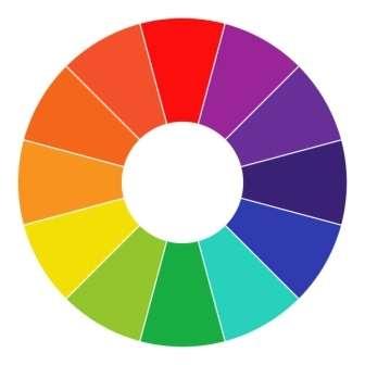 Эффектно и всегда гармонично смотрятся цвета, расположенные на цветовом круге напротив друг друга или по соседству.
