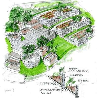 Огород с глинистой землей, расположенный в низине, — прямое показание к обустройству высоких грядок с привозной землей.