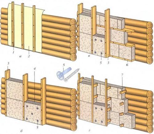 Можно ли самостоятельно построить за один сезон деревянный дом из бруса